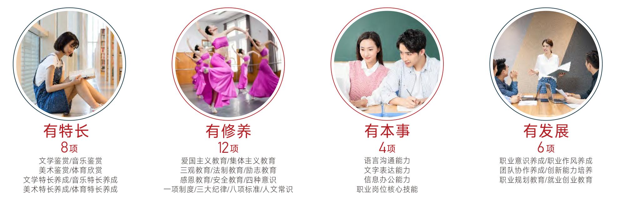 宜昌城市職業技術學校(2020宣傳畫冊)-4.jpg